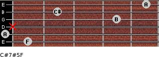 C#7#5/F for guitar on frets 1, 0, x, 4, 2, 5