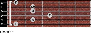 C#7#5/F for guitar on frets 1, 2, 3, 2, 2, 1