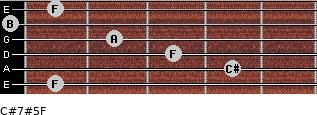 C#7#5/F for guitar on frets 1, 4, 3, 2, 0, 1