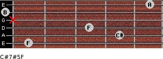 C#7#5/F for guitar on frets 1, 4, 3, x, 0, 5