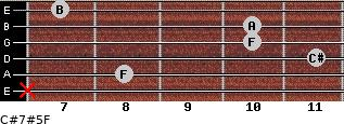 C#7#5/F for guitar on frets x, 8, 11, 10, 10, 7