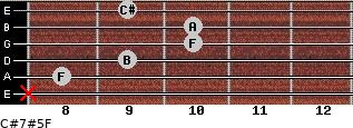 C#7#5/F for guitar on frets x, 8, 9, 10, 10, 9