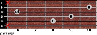 C#7#5/F for guitar on frets x, 8, 9, 6, 10, x