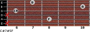 C#7#5/F for guitar on frets x, 8, x, 6, 10, 7