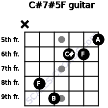 C#7#5/F for guitar on frets x, 8, 9, 6, 6, 5