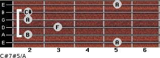 C#7#5/A for guitar on frets 5, 2, 3, 2, 2, 5