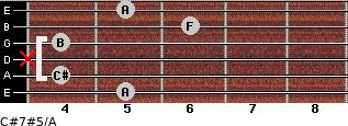 C#7#5/A for guitar on frets 5, 4, x, 4, 6, 5