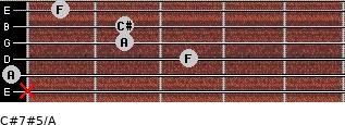 C#7#5/A for guitar on frets x, 0, 3, 2, 2, 1