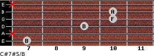 C#7#5/B for guitar on frets 7, x, 9, 10, 10, x