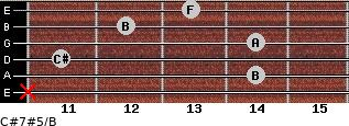 C#7#5/B for guitar on frets x, 14, 11, 14, 12, 13