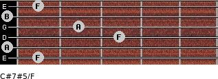 C#7#5/F for guitar on frets 1, 0, 3, 2, 0, 1