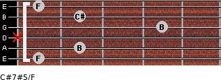 C#7#5/F for guitar on frets 1, 2, x, 4, 2, 1