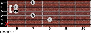 C#7#5/F for guitar on frets x, 8, 7, 6, 6, 7