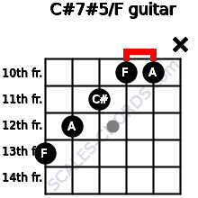 C#7#5/F for guitar on frets 13, 12, 11, 10, 10, x