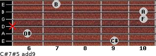 C#7#5(add9) for guitar on frets 9, 6, x, 10, 10, 7