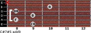 C#7#5(add9) for guitar on frets 9, 8, 9, 8, 10, x