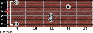 C#7sus for guitar on frets 9, 11, 11, x, 12, 9