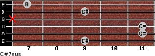 C#7sus for guitar on frets 9, 11, 11, x, 9, 7