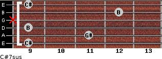 C#7sus for guitar on frets 9, 11, 9, x, 12, 9