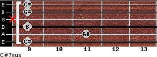 C#7sus for guitar on frets 9, 11, 9, x, 9, 9