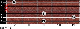 C#7sus for guitar on frets 9, 11, 9, x, x, 7