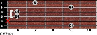 C#7sus for guitar on frets 9, x, 6, 6, 9, 7