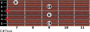 C#7sus for guitar on frets 9, x, 9, x, 9, 7