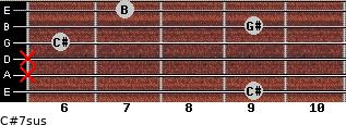 C#7sus for guitar on frets 9, x, x, 6, 9, 7