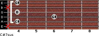 C#7sus for guitar on frets x, 4, 6, 4, x, 4