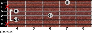 C#7sus for guitar on frets x, 4, 6, 4, x, 7