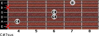 C#7sus for guitar on frets x, 4, 6, 6, x, 7