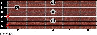 C#7sus for guitar on frets x, 4, x, 4, 2, 4