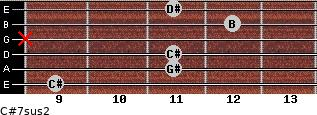 C#7sus2 for guitar on frets 9, 11, 11, x, 12, 11
