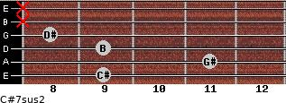 C#7sus2 for guitar on frets 9, 11, 9, 8, x, x