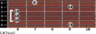 C#7sus2 for guitar on frets 9, 6, 6, 6, 9, 7