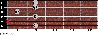 C#7sus2 for guitar on frets 9, x, 9, 8, 9, 9