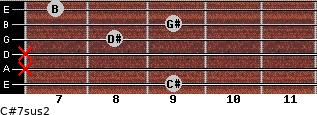 C#7sus2 for guitar on frets 9, x, x, 8, 9, 7