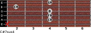 C#7sus4 for guitar on frets x, 4, 4, 4, 2, 4