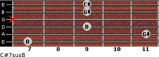 C#7sus/B for guitar on frets 7, 11, 9, x, 9, 9