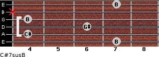 C#7sus/B for guitar on frets 7, 4, 6, 4, x, 7