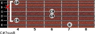 C#7sus/B for guitar on frets 7, 4, 6, 6, x, 4