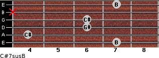 C#7sus/B for guitar on frets 7, 4, 6, 6, x, 7