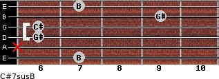 C#7sus/B for guitar on frets 7, x, 6, 6, 9, 7