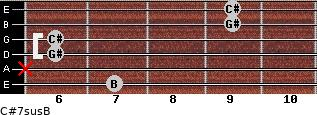 C#7sus/B for guitar on frets 7, x, 6, 6, 9, 9
