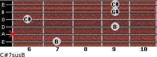 C#7sus/B for guitar on frets 7, x, 9, 6, 9, 9