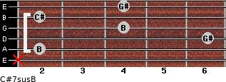 C#7sus/B for guitar on frets x, 2, 6, 4, 2, 4