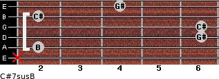 C#7sus/B for guitar on frets x, 2, 6, 6, 2, 4