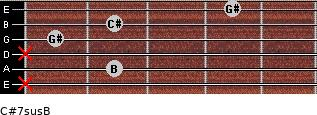 C#7sus/B for guitar on frets x, 2, x, 1, 2, 4