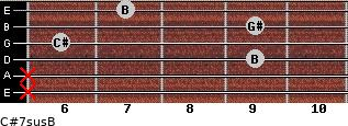 C#7sus/B for guitar on frets x, x, 9, 6, 9, 7