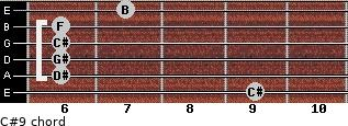 C#9 for guitar on frets 9, 6, 6, 6, 6, 7
